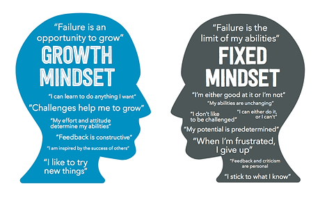 growth mindset.png