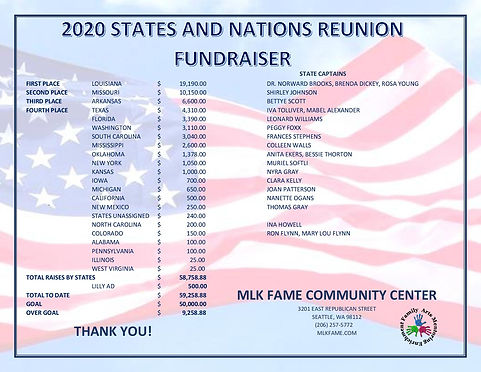 REUNION AMOUNTS RAISED 2020-.jpg