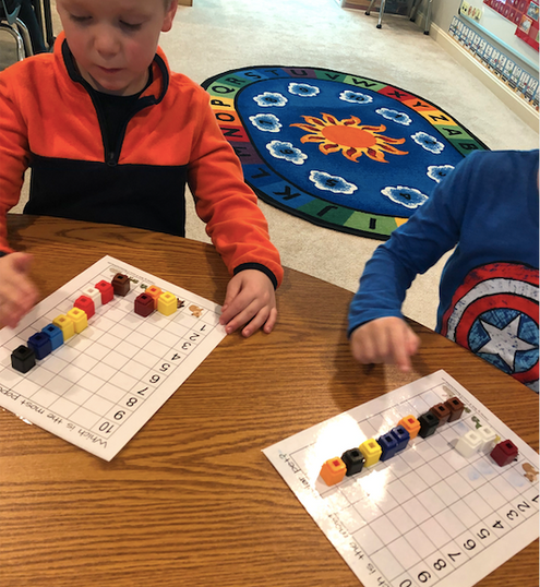 graphing, identifying more/less/equal