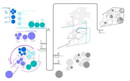 """A - il progetto del centro benessere affronta la morfologia della cava con un sistema a piastra che si affianca al terrapieno di rispetto e viene scavato da una teoria di """"chiostri circolari"""" aventi funzione di lucernai per gli ambienti sottostanti la piastra stessa. La copertura verde ospita una serie di funzioni en plain air (piscina, solarium, aree per sport), ed è raggiungibile tramite rampe dalla piazza sottostante. Il programma funzionale sarà arricchito con attività legate all'esperienza termale ed alla cura del corpo e del wellness in generale. Sarà possibile legare queste attività alla storia locale attraverso l'impianto di un complesso termale """"classico"""" (frigidarium - tepidarium - calidarium) quale poteva essere quello delle Thermae Vescinae.   B - il centro per l'educazione ambientale prevede una serie di percorsi tematici musealizzati che si dipartono dalla piazza di accesso alla quota +27 e si sviluppano, inanellando una serie di punti panoramici, sino alla sommità della cava. L'intero complesso è pensato come un luogo dove si possa imparare ad affinare una sensibilità verso l'ambiente comprendendone le modalità di rispetto e salvaguardia ma anche di recupero.   Il sistema dei percorsi musealizzati si legherà ad un sistema più ampio di sentieri escursionistici che connetteranno la nostra area con il Parco dei Monti Aurunci."""