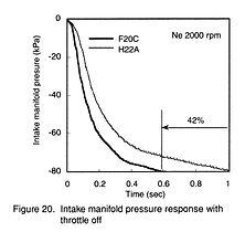 intake manifold pressure.jpeg