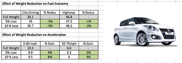 fuel economy.png