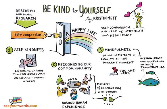selfcompassion.jpg