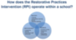 RPI Intervention graphic.jpeg