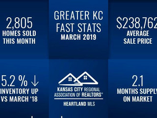 March 2019 KC Real Estate Market Statistics