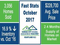 October 2017 KC Real Estate Market Statistics are Here