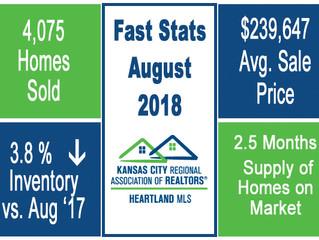 August 2018 KC Real Estate Market Statistics