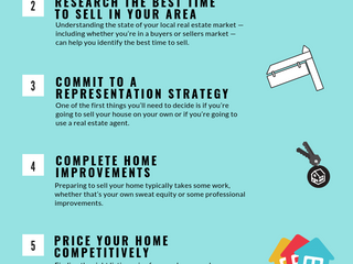 Steps to Selling Your Home