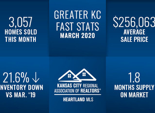 March 2020 Real Estate Market Update