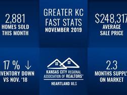November 2019 KC Real Estate Stats