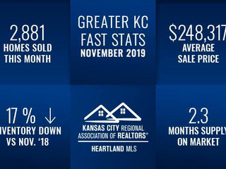 November 2019 KC Real Estate Stats