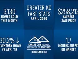 April 2020 Real Estate Market Reports