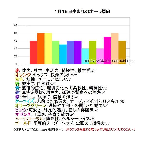 1月19日生まれのオーラ傾向.jpg