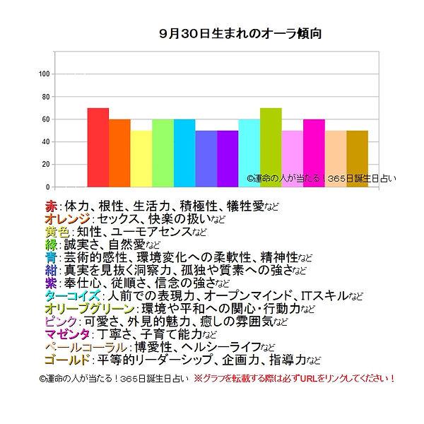 9月30日生まれのオーラ傾向.jpg