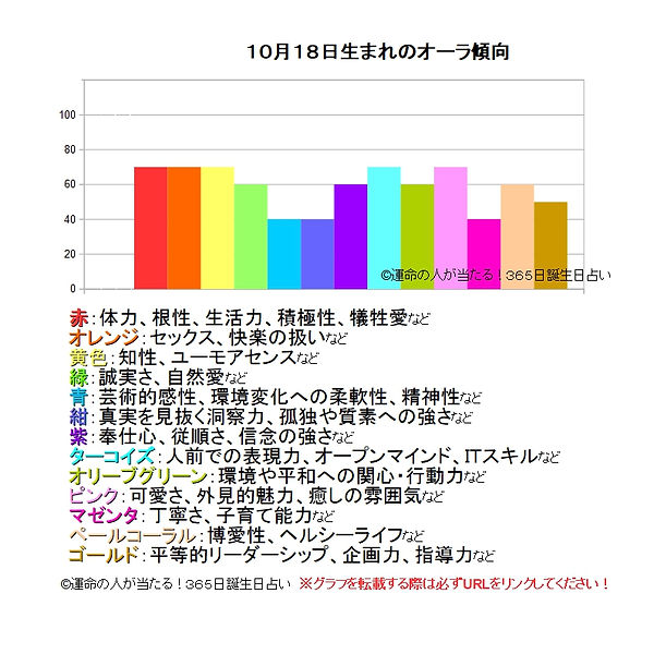 10月18日生まれのオーラ傾向.jpg