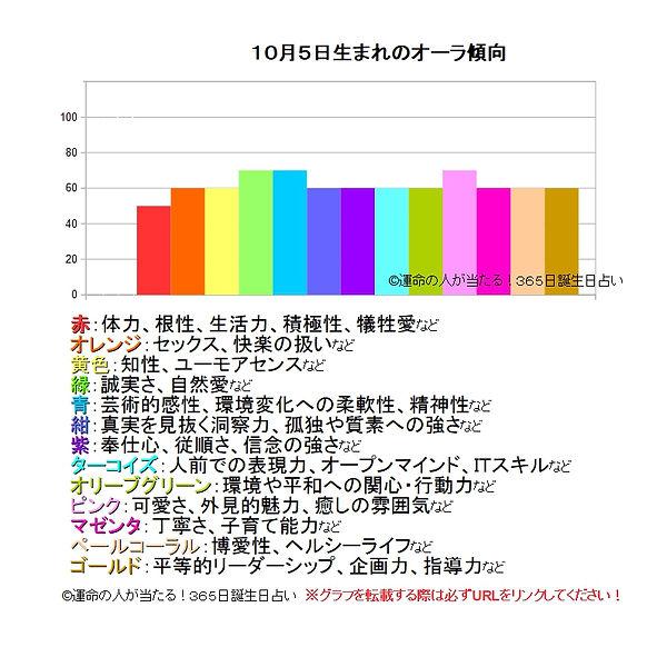 10月5日生まれのオーラ傾向.jpg