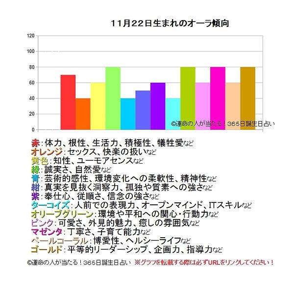 11月22日生まれのオーラ傾向.jpg