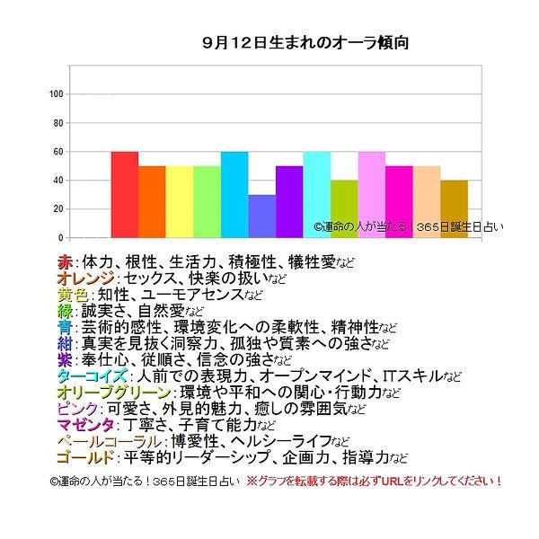9月12日生まれのオーラ傾向.jpg