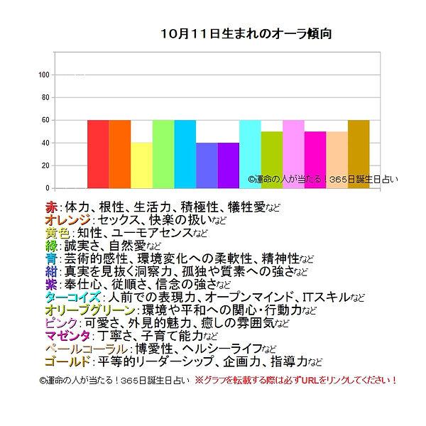 10月11日生まれのオーラ傾向.jpg