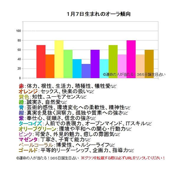 1月7日生まれのオーラ傾向.jpg