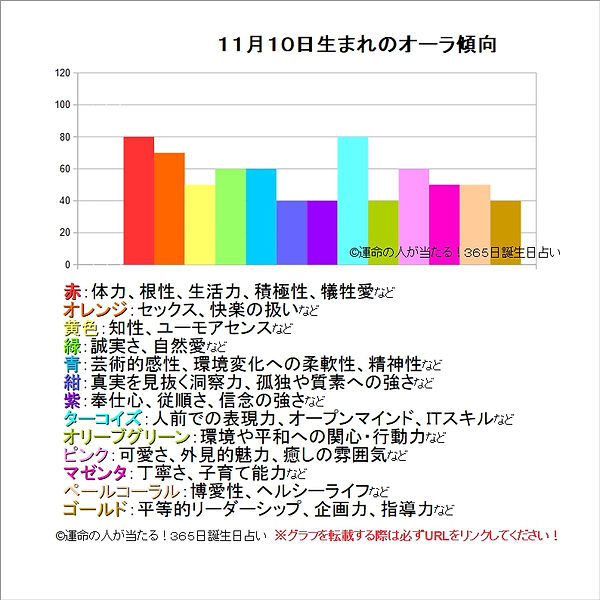 11月10日生まれのオーラ傾向.jpg