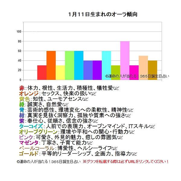 1月11日生まれのオーラ傾向.jpg