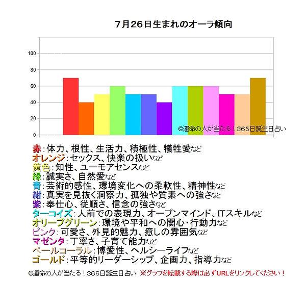 7月26日生まれのオーラ傾向.jpg
