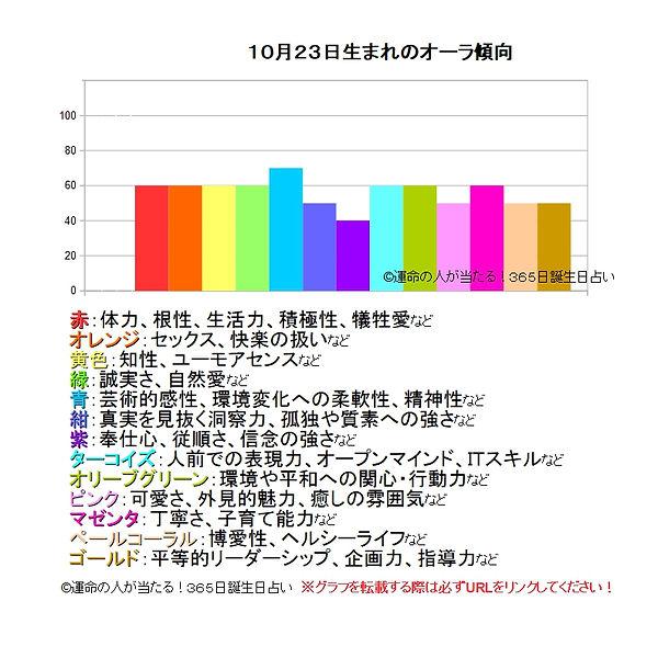 10月23日生まれのオーラ傾向.jpg