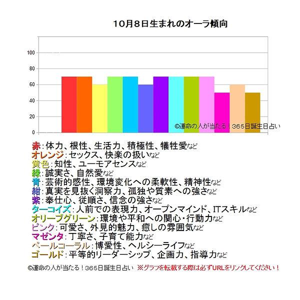 10月8日生まれのオーラ傾向.jpg