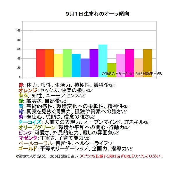 9月1日生まれのオーラ傾向.jpg