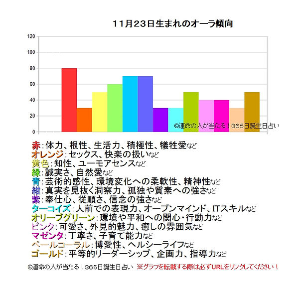 11月23日生まれのオーラ傾向.jpg