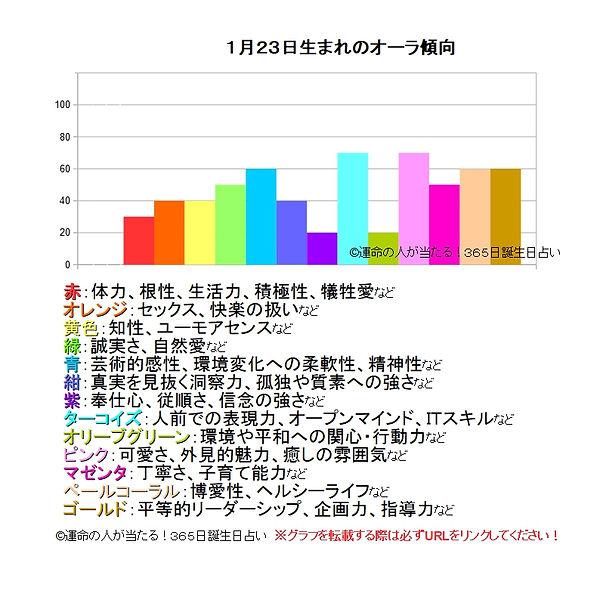 1月23日生まれのオーラ傾向.jpg