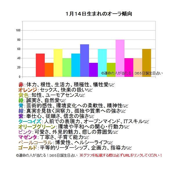1月14日生まれのオーラ傾向.jpg