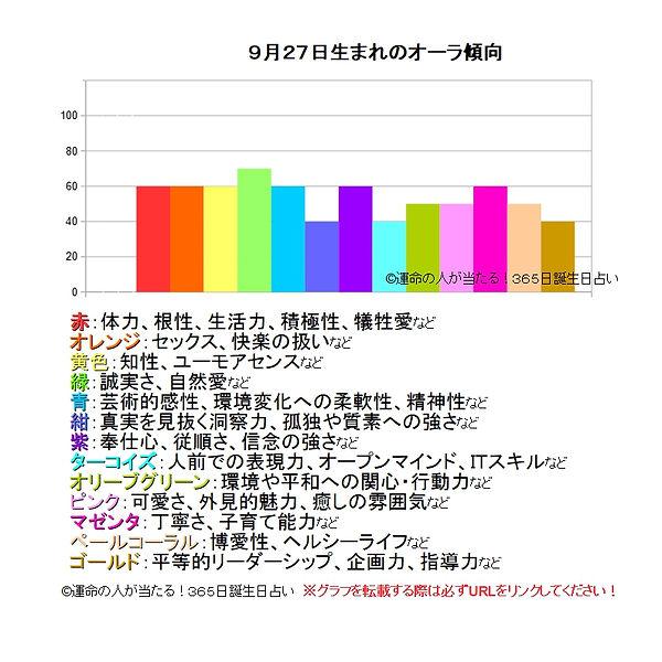 9月27日生まれのオーラ傾向.jpg