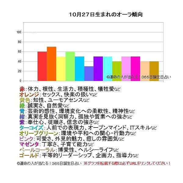 10月27日生まれのオーラ傾向.jpg