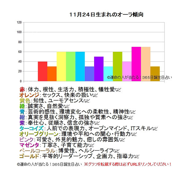 11月24日生まれのオーラ傾向.jpg