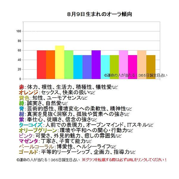 8月9日生まれのオーラ傾向.jpg