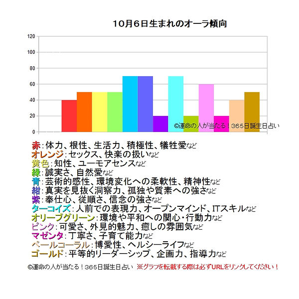 10月6日生まれのオーラ傾向.jpg