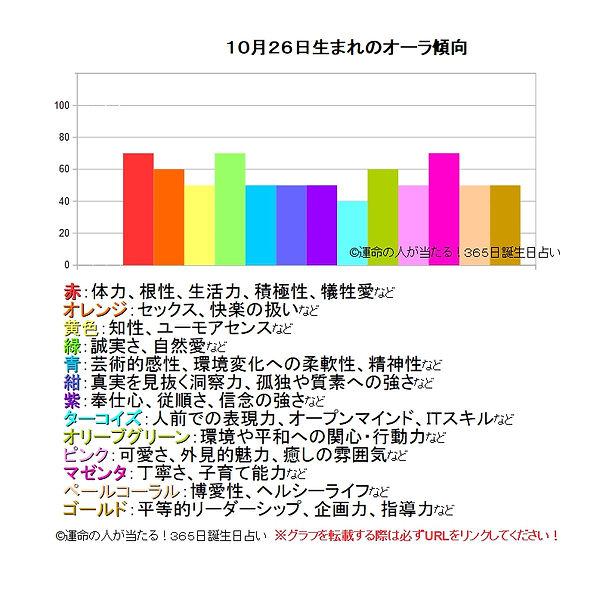 10月26日生まれのオーラ傾向.jpg
