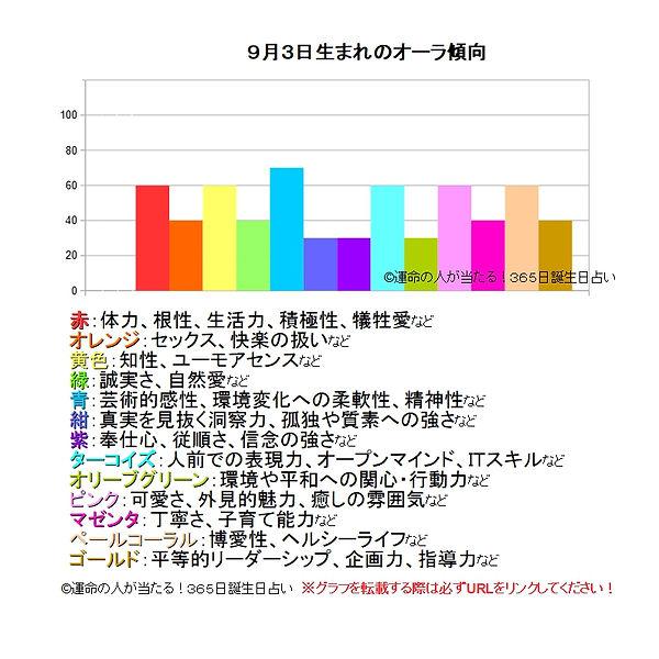9月3日生まれのオーラ傾向.jpg