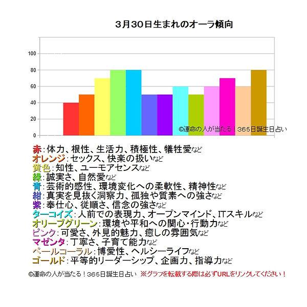 3月30日生まれのオーラ傾向.jpg