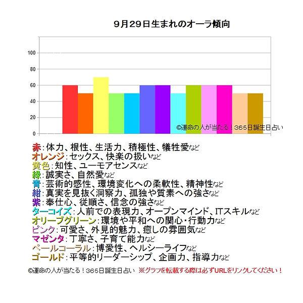 9月29日生まれのオーラ傾向.jpg