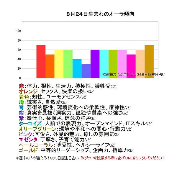 8月24日生まれのオーラ傾向.jpg