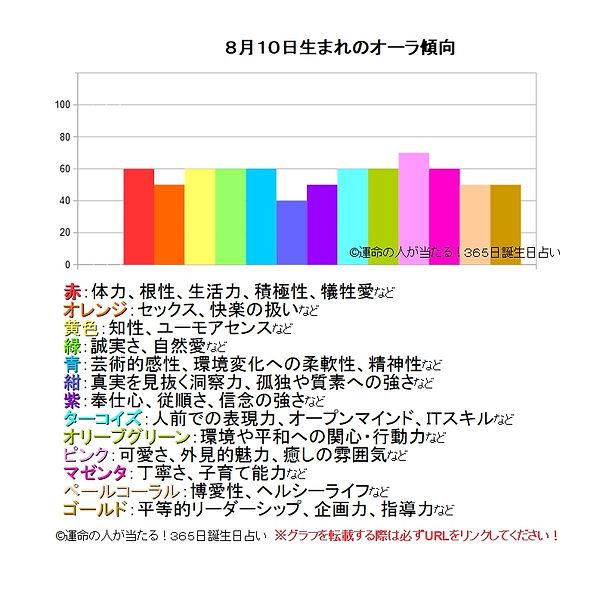 8月10日生まれのオーラ傾向.jpg