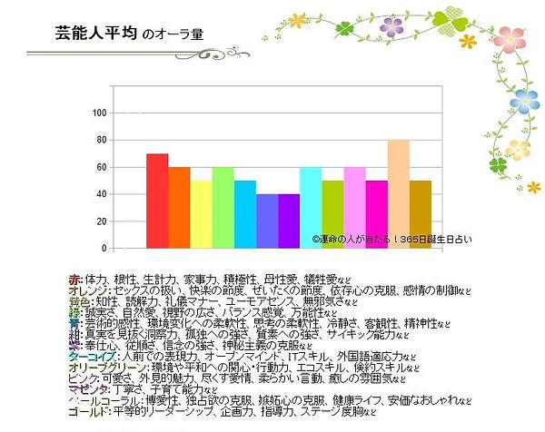 芸能人のオーラの平均はどれくらい?.jpg