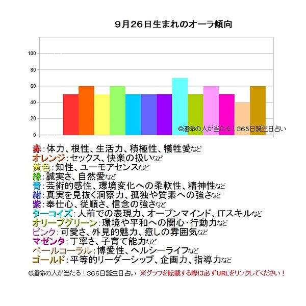 9月26日生まれのオーラ傾向.jpg