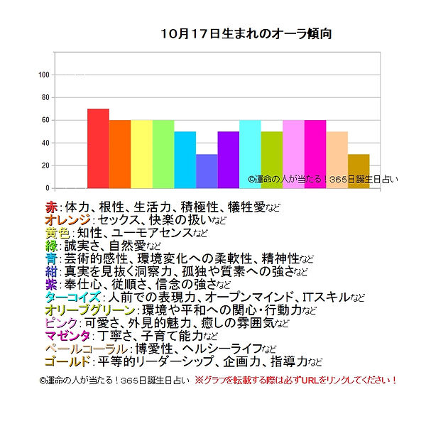 10月17日生まれのオーラ傾向.jpg