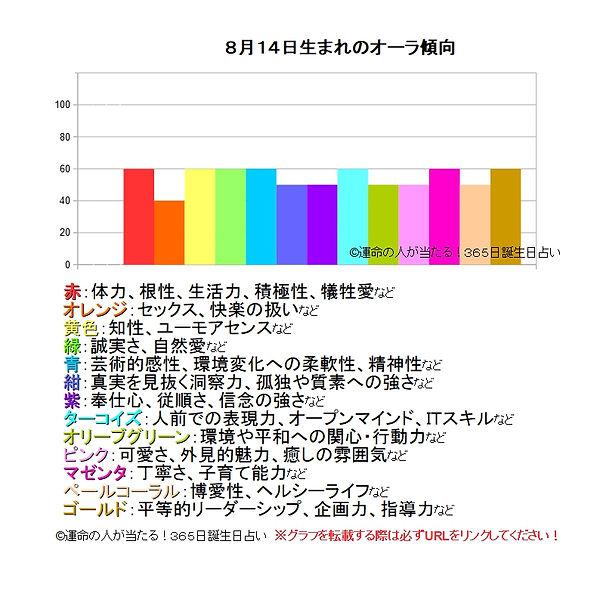 8月14日生まれのオーラ傾向.jpg
