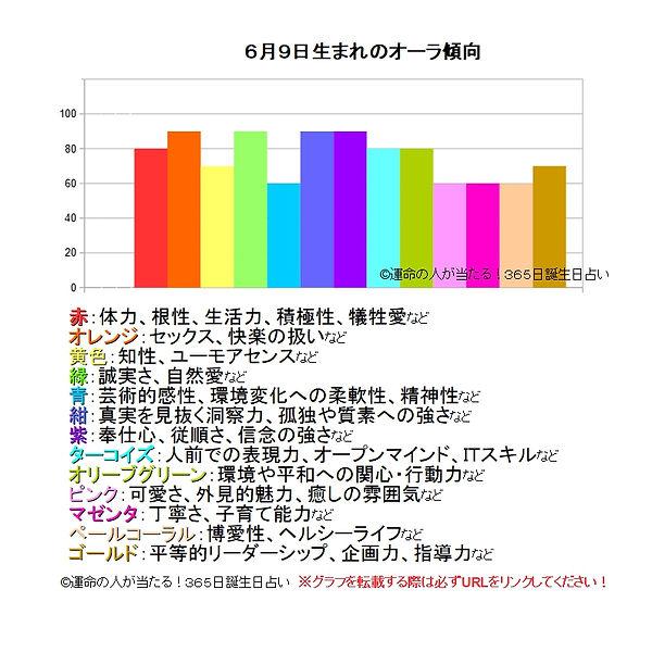 6月9日生まれのオーラ傾向.jpg