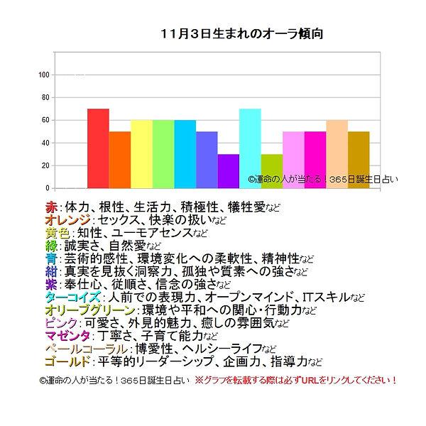 11月3日生まれのオーラ傾向.jpg